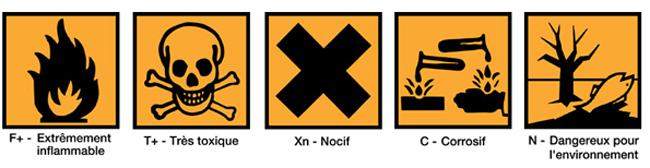 symboles de danger des produits chimiques